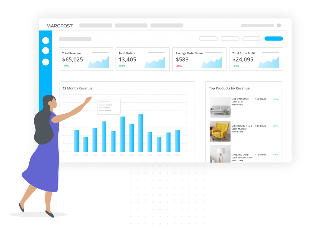 commerce screens analytics