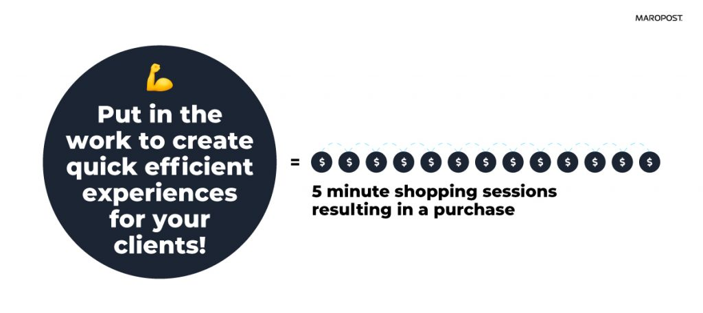 how-to mobile market for e-commerce brands