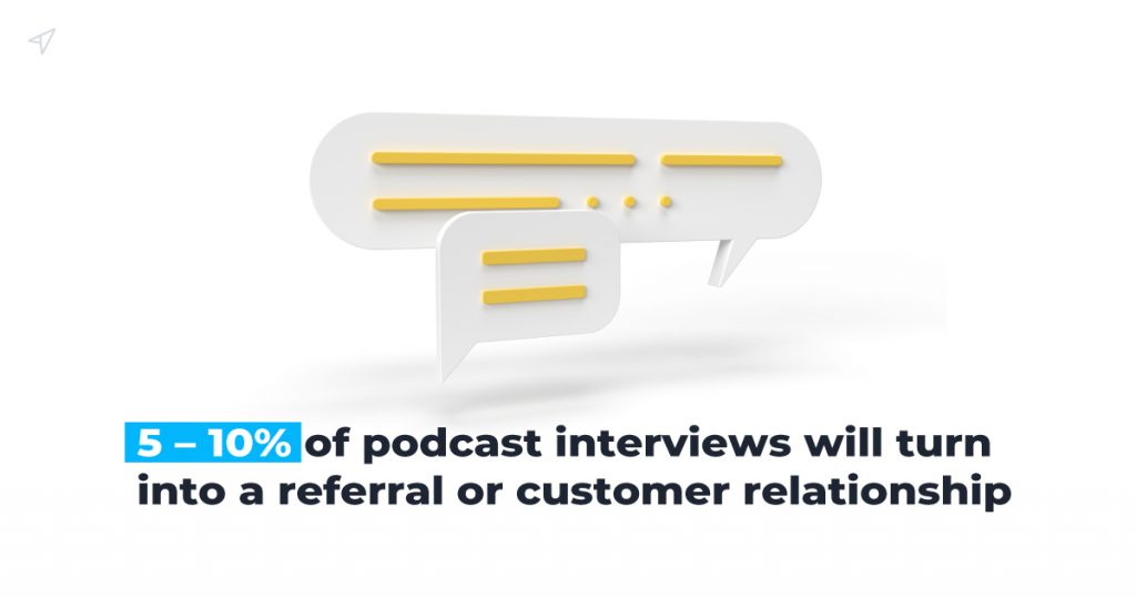 Build relationships and network with B2B prospects and partners