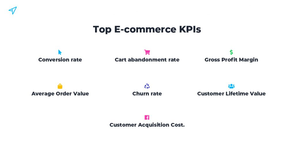 Top E-commerce KPIs
