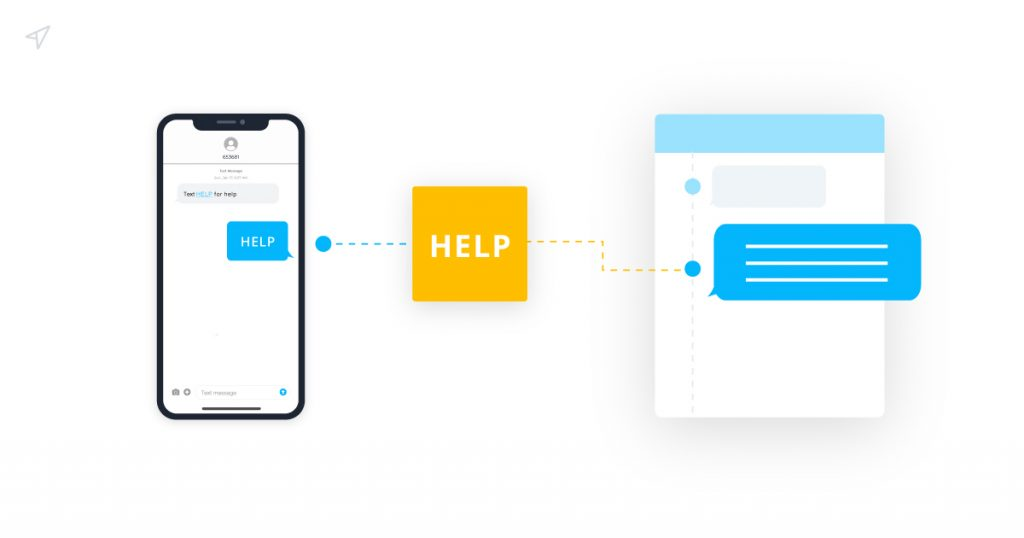 Mobile SMS - The HELP command