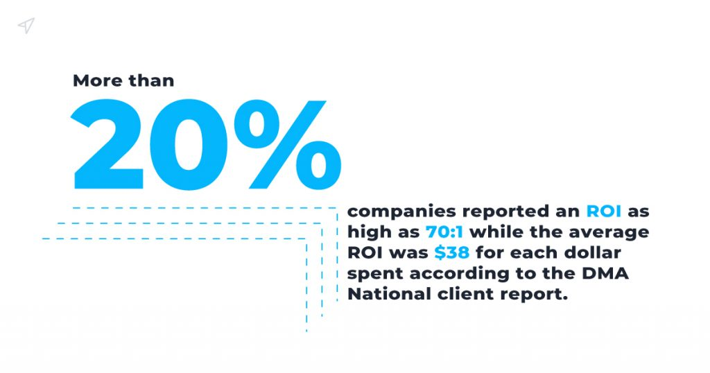 ROI  DMA National client report.