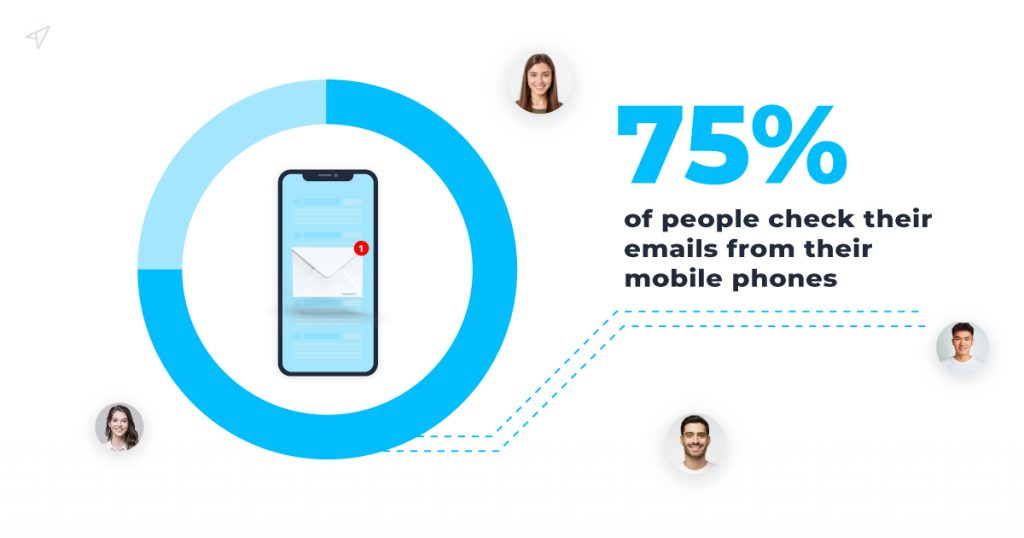 75% of people check their emails from their mobile phones