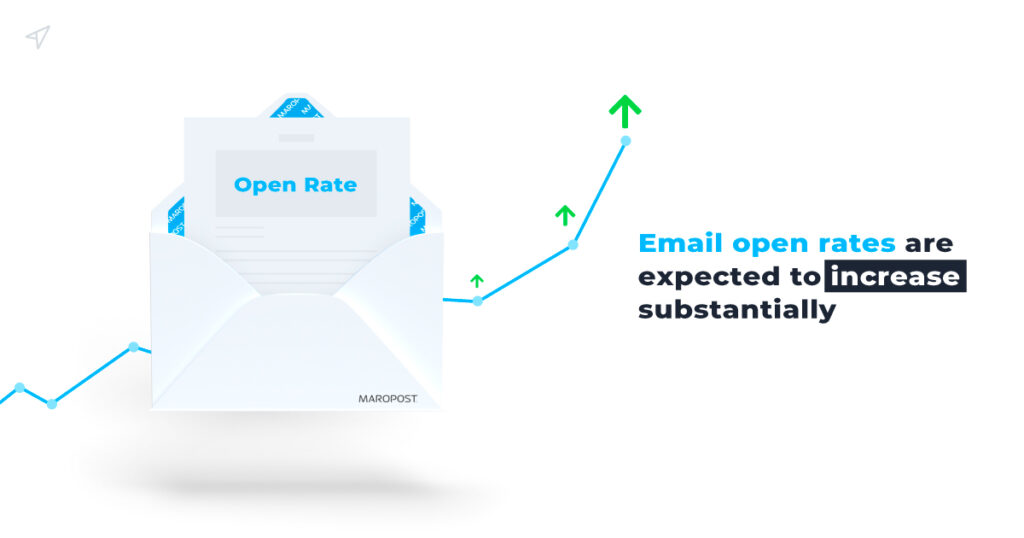 Email open rates will rise