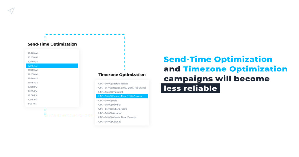 Send-time optimization and timezone optimization will become less reliable