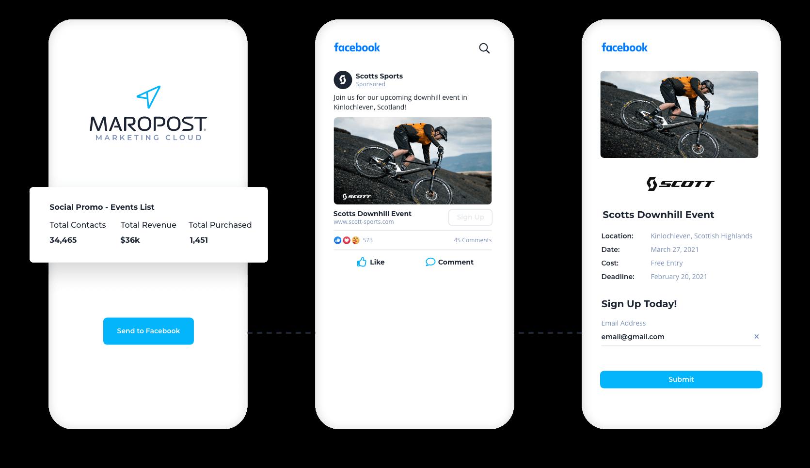 Maropost Marketing Cloud Social