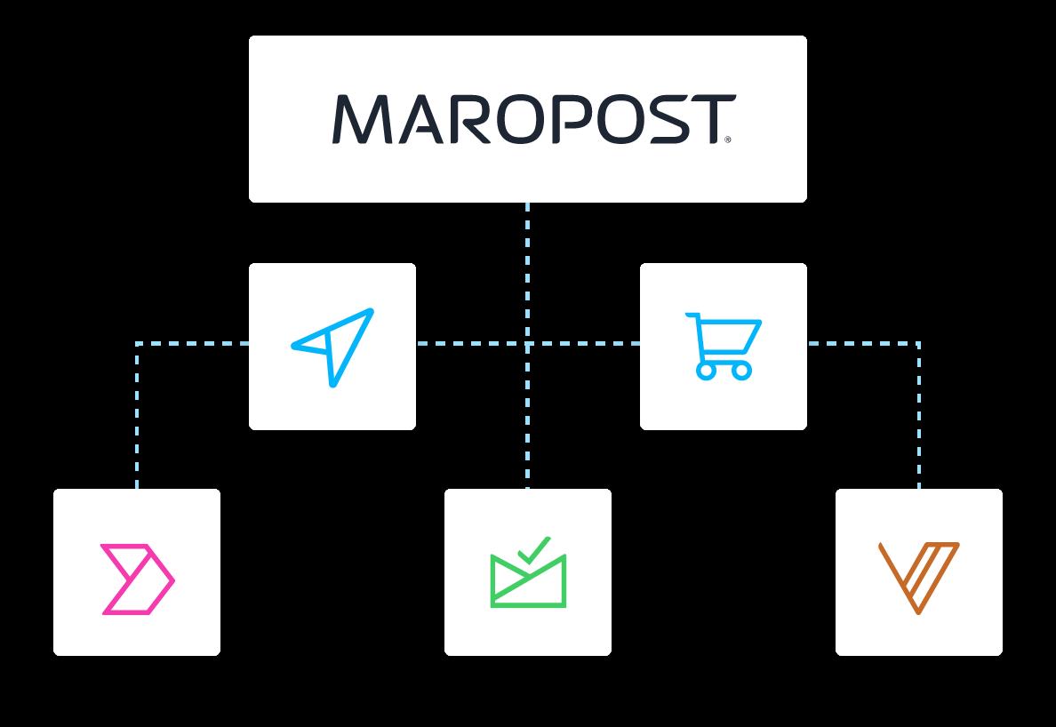 Maropost Team