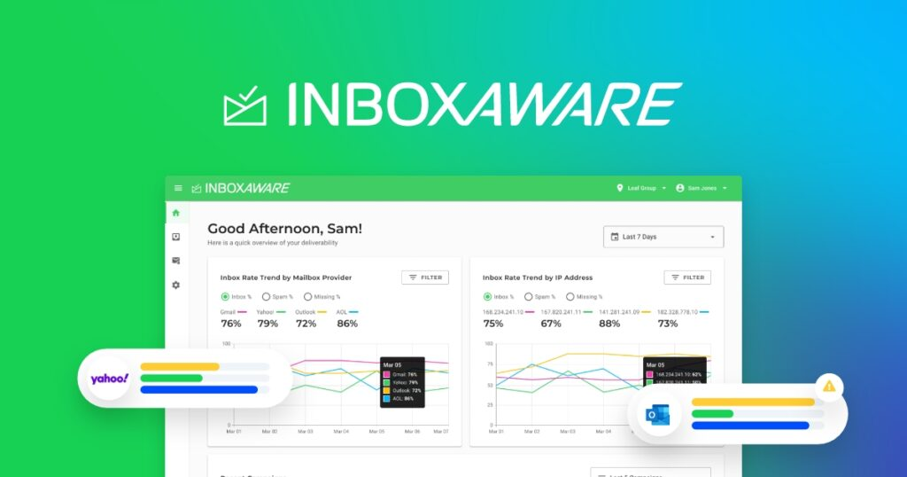 Record-breaking Inbox Placement – Made Possible with InboxAware by Maropost